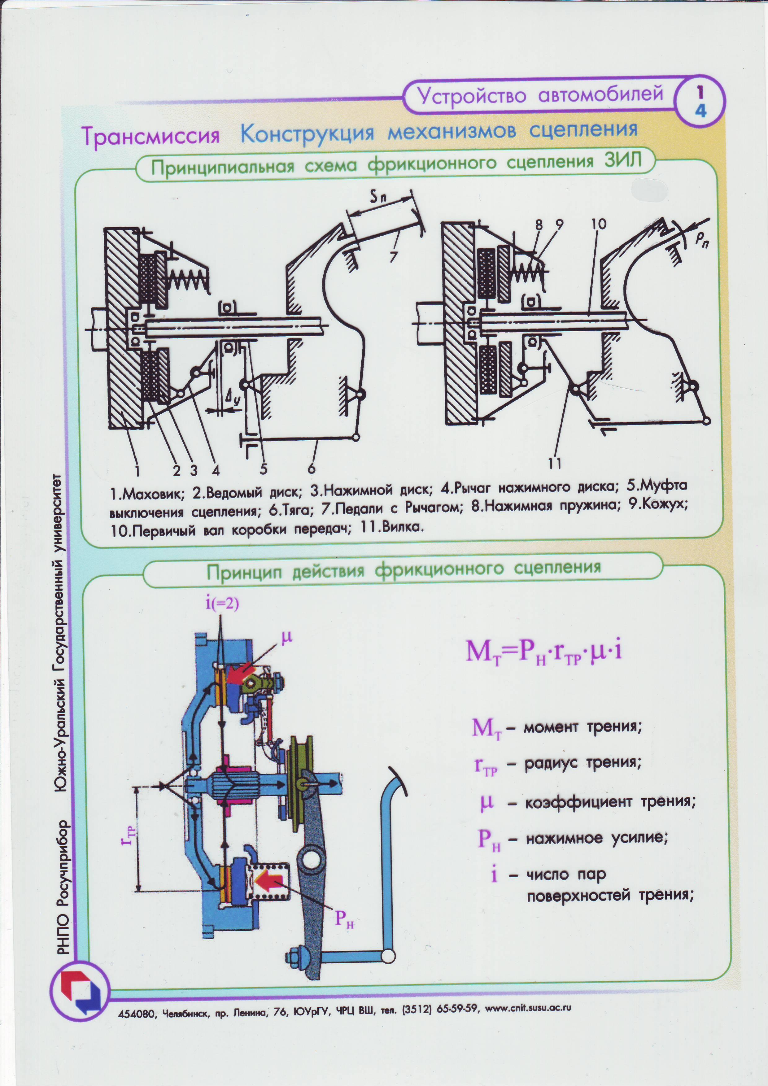 Сцепления цилиндр на уаз как замена схема