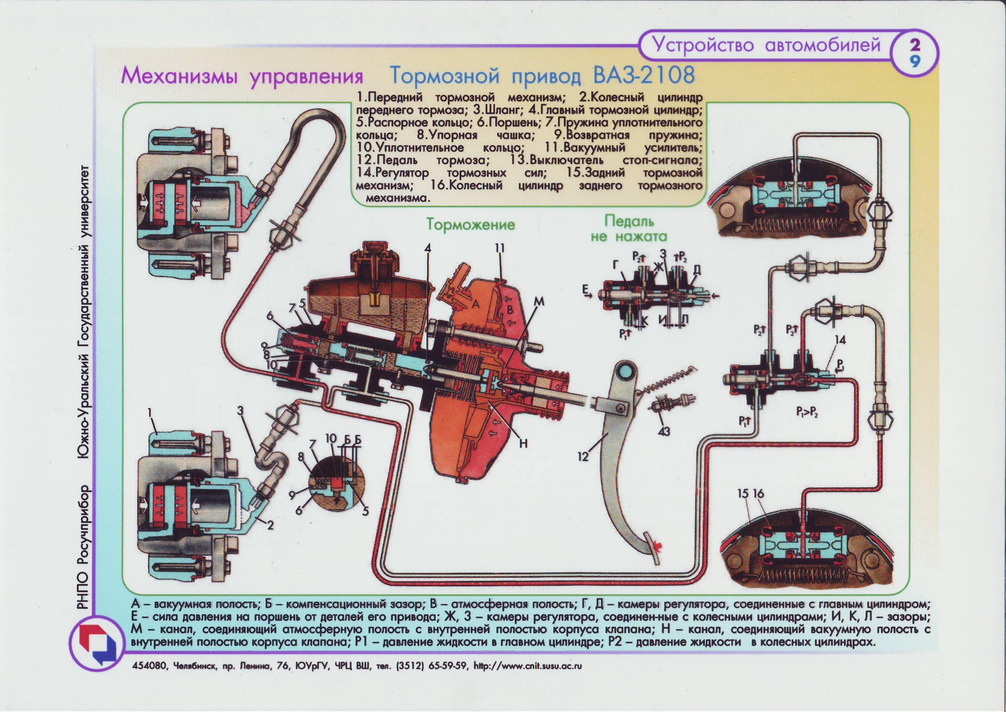Тормозная система т-150к схема
