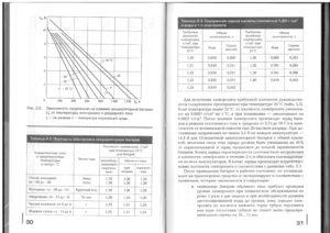 Учебник эл - 0014