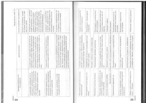 Учебник эл - 0016
