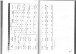 Учебник эл - 0028