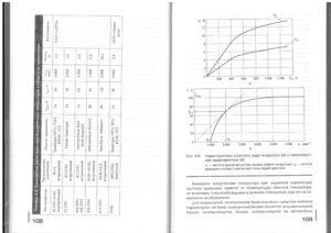 Учебник эл - 0053