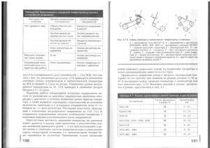 Учебник эл - 0064