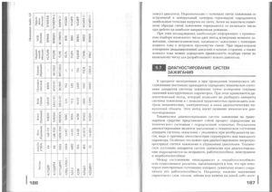 Учебник эл - 0092