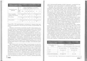 Учебник эл - 0125