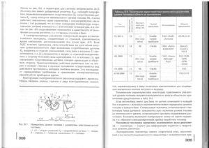 Учебник эл - 0153