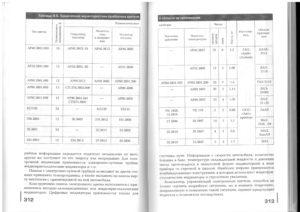 Учебник эл - 0155