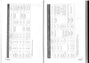 Учебник эл - 0156