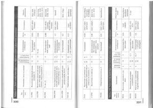 Учебник эл - 0164