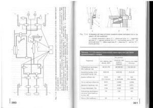 Учебник эл - 0179