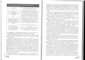 Учебник эл - 0188